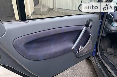 Smart Fortwo Cabrio 2001