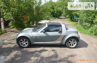 Smart Roadster  2003
