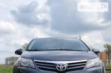 Характеристики Toyota Avensis Универсал