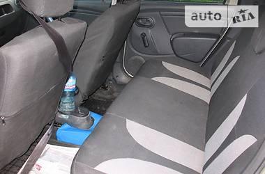 Характеристики Renault Duster Универсал
