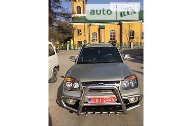 ZX LandMark 2006