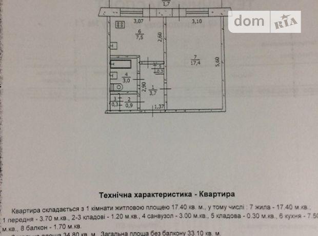 Торговая площадь в Павлограде, сдам в аренду по Интернациональная 71, район Павлоград, цена: договорная за объект фото 1