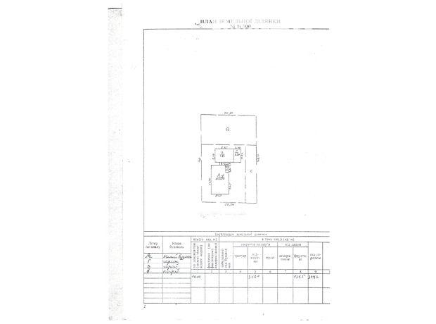 Продажа дома, 79.7м², Кировоградская, Добровеличковка, р‑н.Добровеличковка