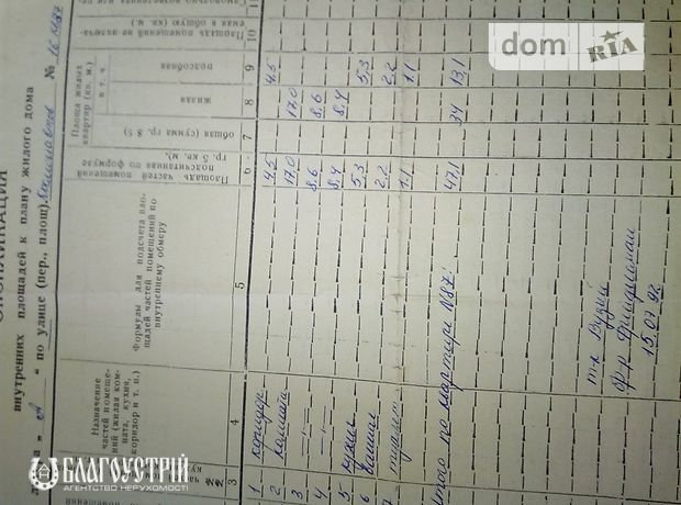 Продажа квартиры, 3 ком., Винница, р‑н.Вишенка