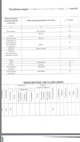 Продажа помещения свободного назначения, Николаев, р‑н.Корабельный, Артема улица