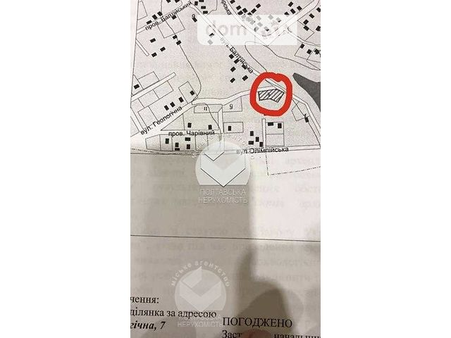 Продажа помещения свободного назначения, Полтава, р‑н.Рыбцы