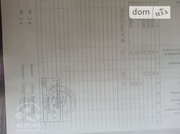Продажа помещения свободного назначения, Винница, р‑н.Подолье