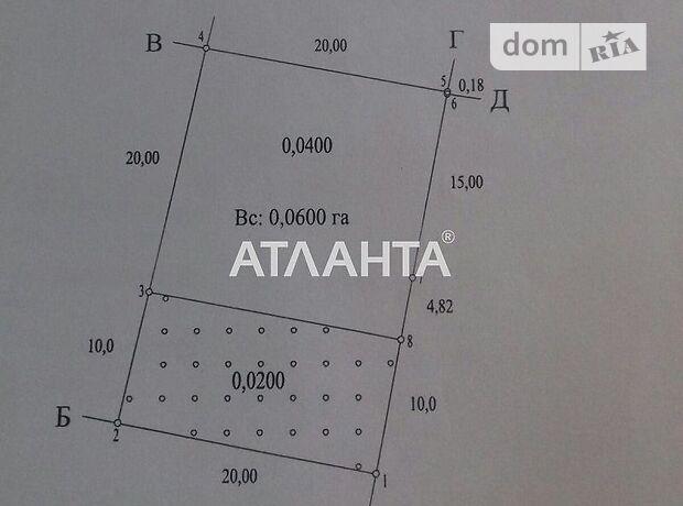 Земля под жилую застройку в Черноморске, район Молодежное, площадь 6 соток фото 1