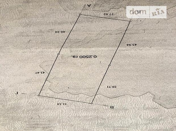 Земля под жилую застройку в селе Дедовщина, площадь 58 соток фото 1