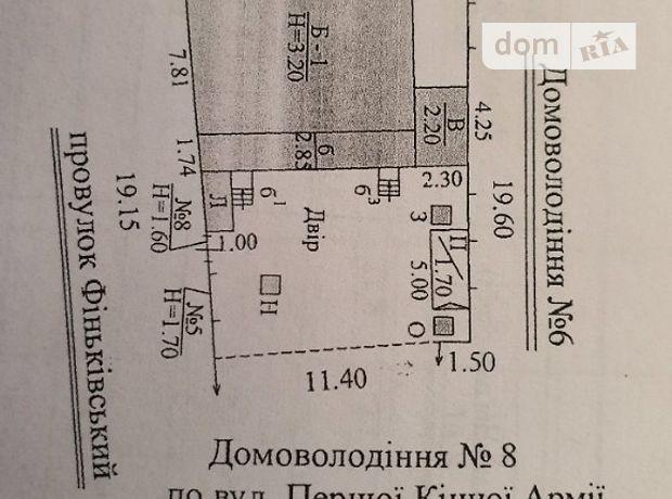 Земля под жилую застройку в Харькове, район Левада, площадь 3 сотки фото 1