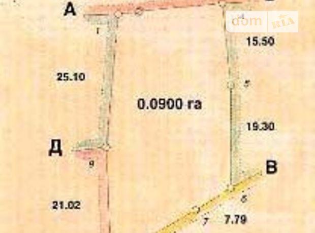 Продажа участка под жилую застройку, Киев, р‑н.Голосеевский, ст.м.Демиевская, Марии Боровиченко улица