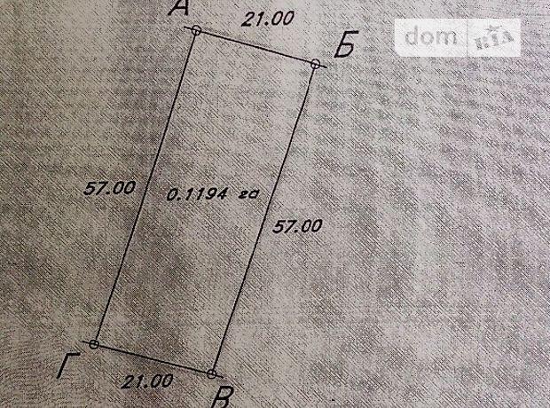 Продажа участка под жилую застройку, Волынская, Киверцы, c.Небежка