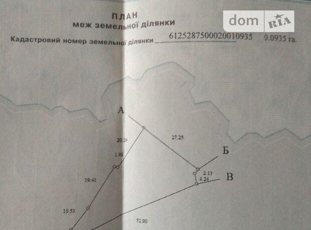 Земля под жилую застройку в селе Смиковци, площадь 9.5 сотки фото 2