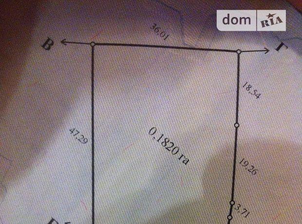 Продажа земли коммерческого назначение, Киевская, Киево-Святошинский, c.Горенка