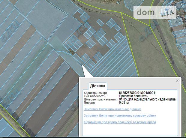 Земля сельскохозяйственного назначения в селе Толстолуг, площадь 8 соток фото 1