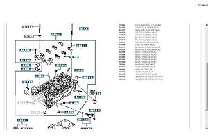 б/у Головки блока Mitsubishi Lancer X