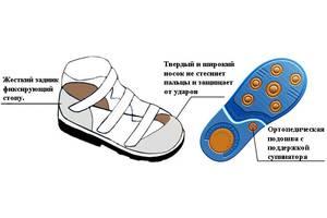 Новые Детские осенние ботинки Шалунишка