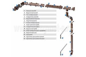 Нові Водостічні системи Технониколь