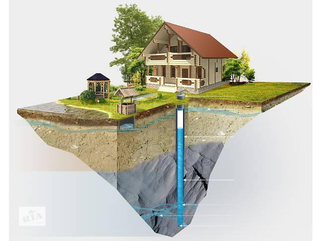 бу Бурение скважин под воду  в Херсоне