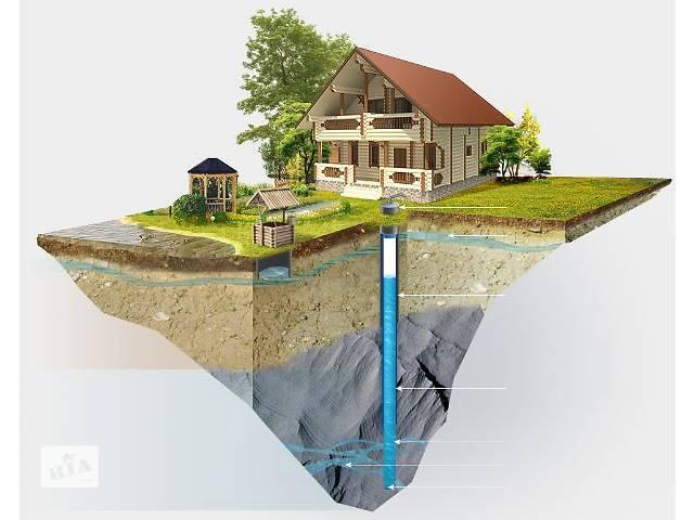 бу Бурение скважин под воду в Ровно