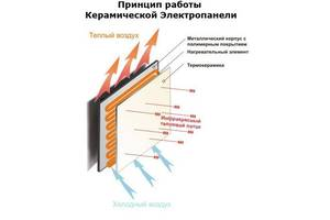Климатические системы