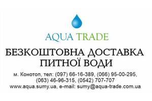 Доставка воды