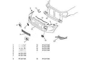 Новые Кронштейны бамперов Hyundai Tucson