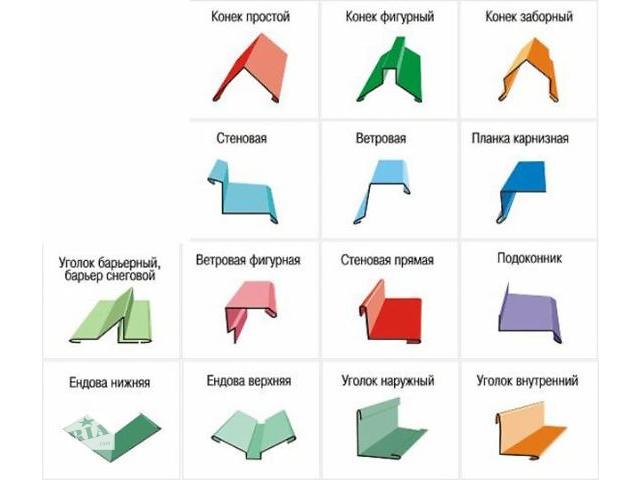бу Доборные элементы для кровли и фасада в Харькове