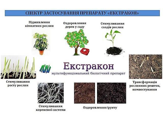 бу ЕкстраКон - биопрепарат для органического в Киеве