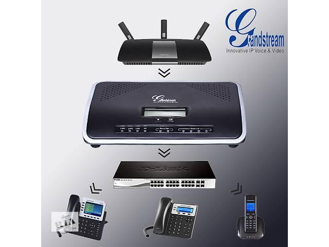 купить бу IP АТС Grandstream - установка и техническое обслуживание в Киеве