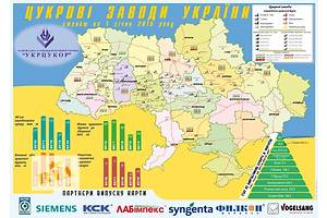 Телефонный справочник сахарных заводов