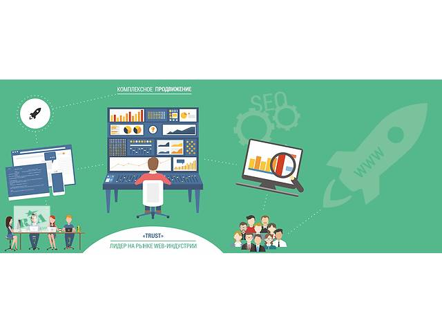Комплексное продвижение (SEO) сайта- объявление о продаже   в Украине