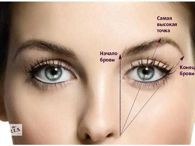 Курсы перманентного макияжа (татуажа)- объявление о продаже  в Киеве