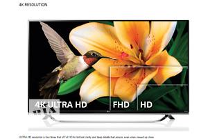 новый Телевизоры в Кривом Роге Вся Украина