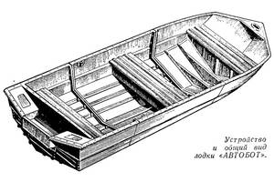 б/у Алюминиевые лодки для рыбалки