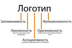 Креативный, графический дизайн