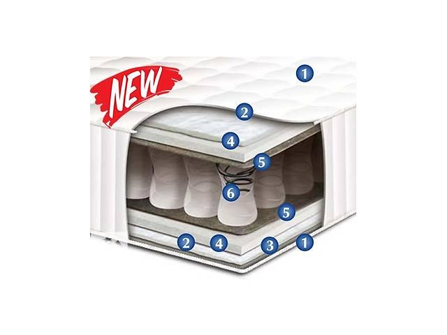 купить бу Матрас Чемпион ЛЮКС (Pocket spring 320)  от производителя. Любые размеры. Доставка по Украине в Днепре (Днепропетровск)