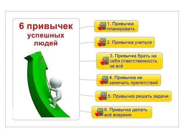продам Менеджер онлайн магазина бу  в Украине