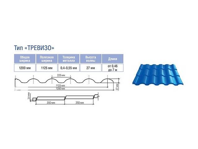 Металлочерепица Тревизо- объявление о продаже  в Каменском (Днепродзержинске)