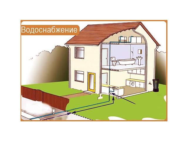 купить бу Монтаж водопровода в Кировоградской области