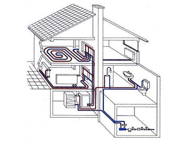 купить бу Монтаж систем отопления и водоснабжения в Донецке