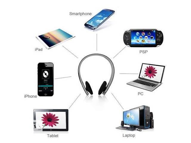 бу Наушники безпроводные Bluetooth в Киеве