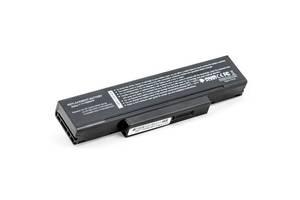 Новые Аккумуляторы для ноутбуков PowerPlant