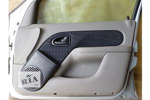 б/у Карты двери Renault Clio Symbol