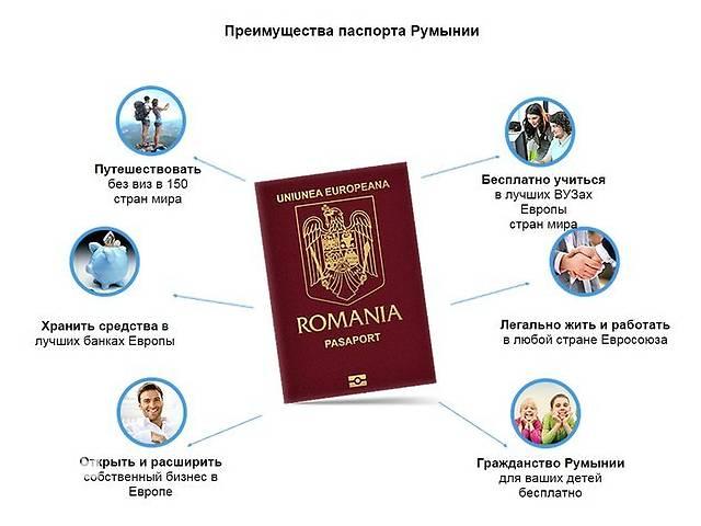 купить бу оформление паспорта ЕС  в Украине