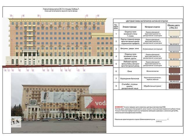 Паспорт наружной отделки фасада- объявление о продаже  в Харькове