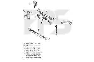 Новые Панели передние Nissan TIIDA
