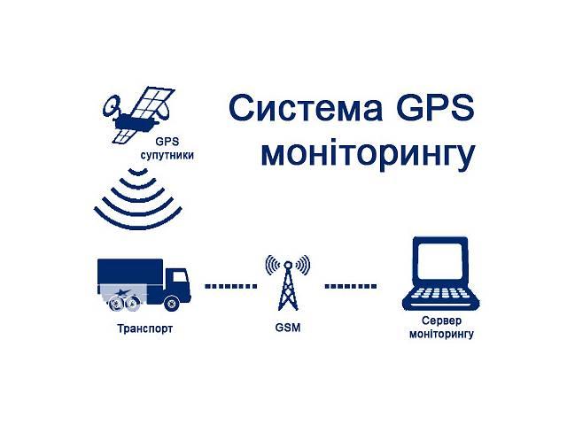бу Услуги GPS мониторинга. Продажа и установка GPS трекеров. в Тернополе