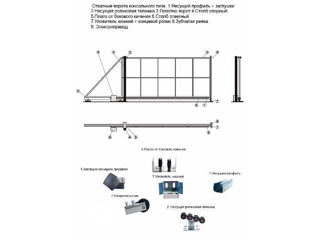 бу Продам фурнитуру для откатных ворот в Киеве в Запорожье