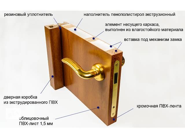 купить бу Продам влагостойкие технические двери. в Киеве